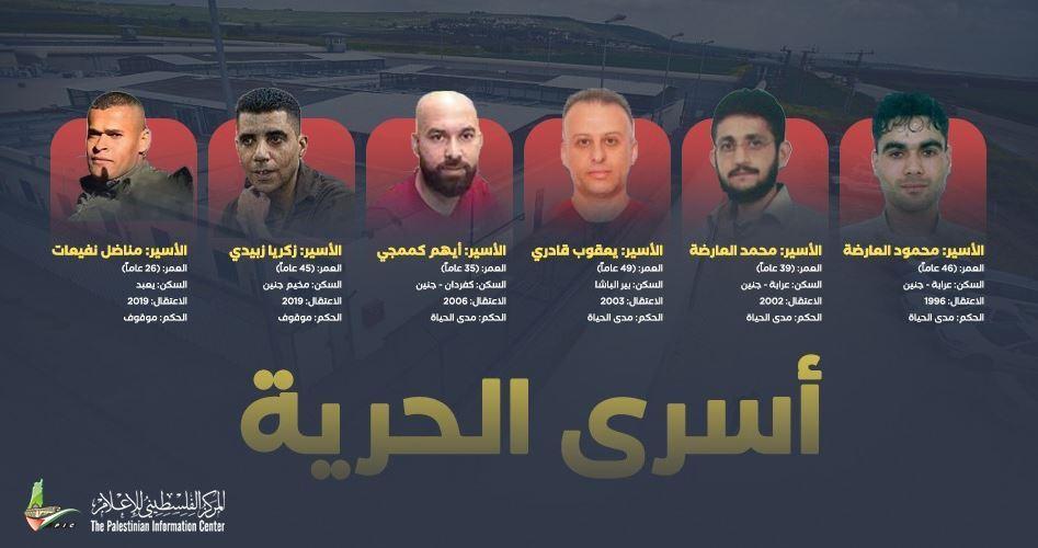 Six Gilboa heroes